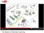 Basics of Blended Learning - YouTube