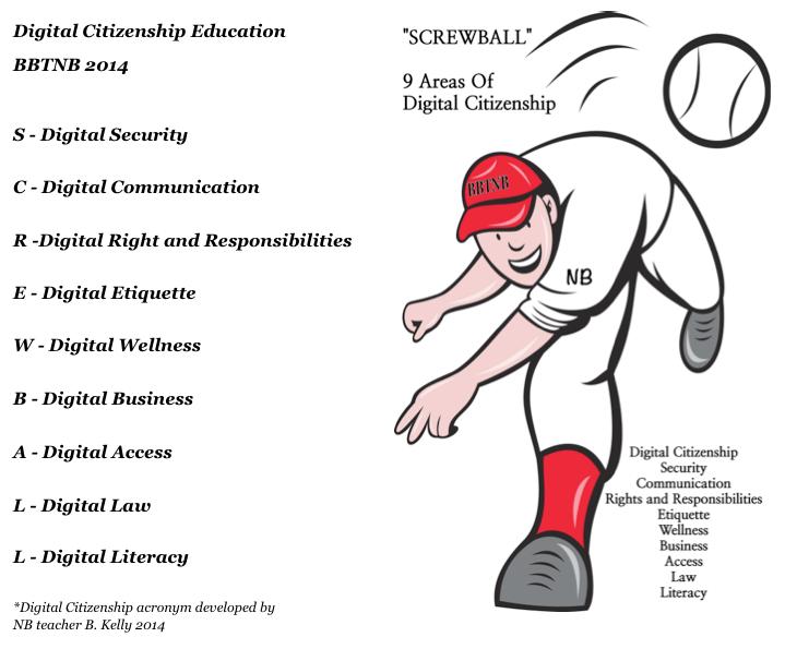 SCREWBALL FINAL ACRONYM dev. by B. Kelly